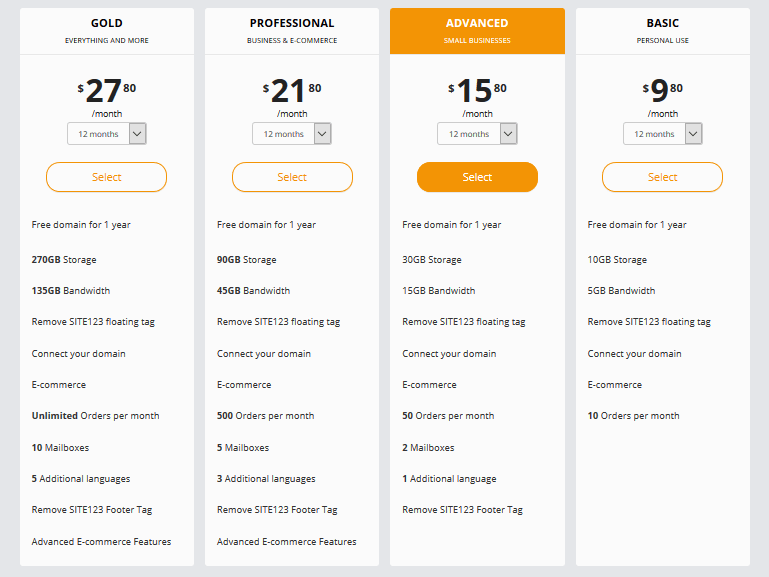 snapshot of the pricing structure which features 5 plans